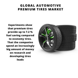 infographic: Automotive Premium Tires Market , Automotive Premium Tires Market Size, Automotive Premium Tires Market Trends, Automotive Premium Tires Market Forecast, Automotive Premium Tires Market Risks, Automotive Premium Tires Market Report, Automotive Premium Tires Market Share