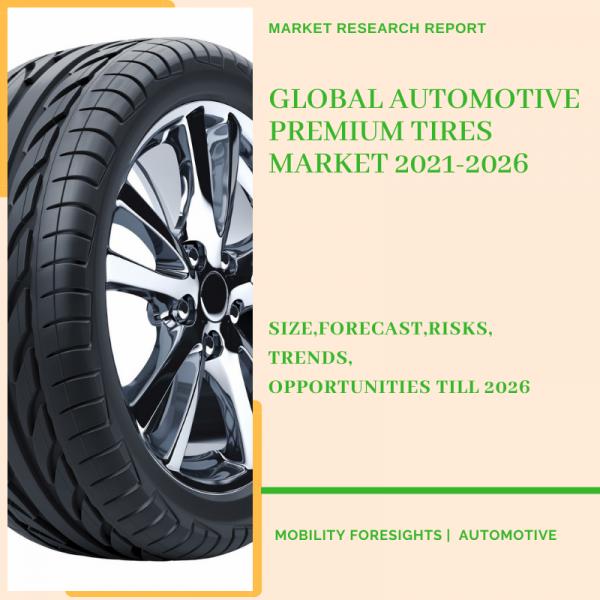 Automotive Premium Tires Market