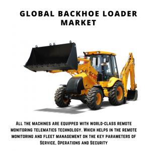 infographic: Backhoe Loader Market , Backhoe Loader Market Size, Backhoe Loader Market Trends, Backhoe Loader Market Forecast, Backhoe Loader Market Risks, Backhoe Loader Market Report, Backhoe Loader Market Share