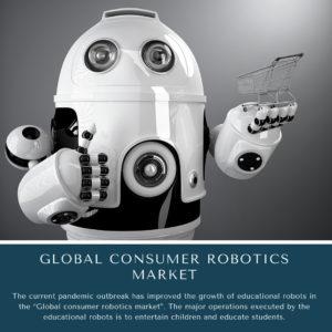 infographic: Consumer Robotics Market, Consumer Robotics Market Size, Consumer Robotics Market Trends, Consumer Robotics Market Forecast, Consumer Robotics Market Risks, Consumer Robotics Market Report, Consumer Robotics Market Share