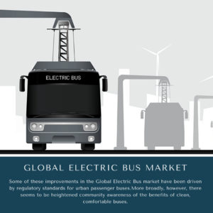 infographic: Electric Bus Market, Electric Bus Market Size, Electric Bus Market Trends,  Electric Bus Market Forecast, Electric Bus Market Risks, Electric Bus Market Report, Electric Bus Market Share