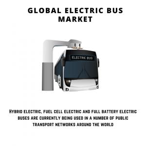 infographic: automotive electric bus market share, automotive electric bus market, Electric Bus Market, Electric Bus Market Size, Electric Bus Market Trends, Electric Bus Market Forecast, Electric Bus Market Risks, Electric Bus Market Report, Electric Bus Market Share