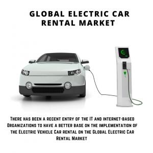 infographic: Electric Car Rental Market, Electric Car Rental Market Size, Electric Car Rental Market Trends, Electric Car Rental Market Forecast, Electric Car Rental Market Risks, Electric Car Rental Market Report, Electric Car Rental Market Share