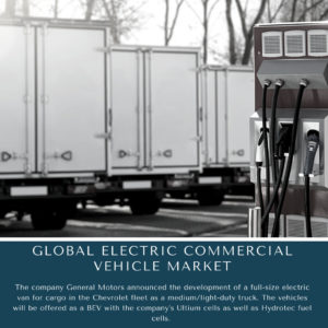 infographic: Electric Commercial Vehicle Market, Electric Commercial Vehicle Market Size, Electric Commercial Vehicle Market Trends, Electric Commercial Vehicle Market Forecast, Electric Commercial Vehicle Market Risks, Electric Commercial Vehicle Market Report, Electric Commercial Vehicle Market Share