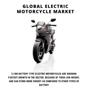 infographic: electric two-wheeler market, electric two-wheeler manufacturers market, e-motorcycle market, two-wheeler market, Electric Motorcycle Market , Electric Motorcycle Market Size, Electric Motorcycle Market Trends, Electric Motorcycle Market Forecast, Electric Motorcycle Market Risks, Electric Motorcycle Market Report, Electric Motorcycle Market Share