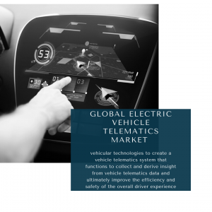 infographic: Electric Vehicle Telematics Market, Electric Vehicle Telematics Market Size, Electric Vehicle Telematics Market Trends,  Electric Vehicle Telematics Market Forecast, Electric Vehicle Telematics Market Risks, Electric Vehicle Telematics Market Report, Electric Vehicle Telematics Market Share