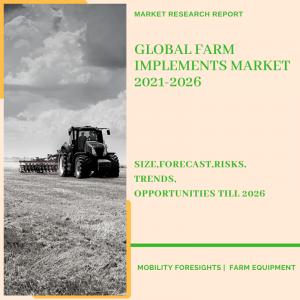 Farm Implements Market