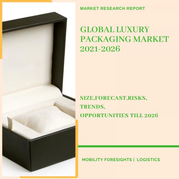 Luxury Packaging Market