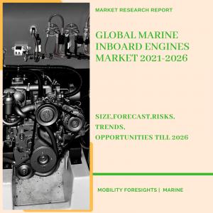 Marine Inboard Engines Market