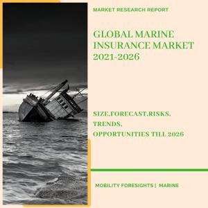 Marine Insurance Market