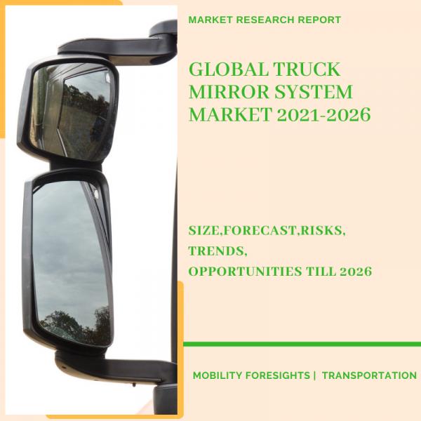 Truck Mirror System Market