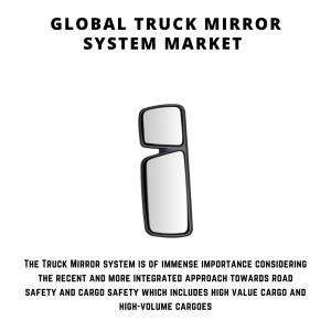 infographic: Truck Mirror System Market , Truck Mirror System Market Size, Truck Mirror System Market Trends, Truck Mirror System Market Forecast, Truck Mirror System Market Risks, Truck Mirror System Market Report, Truck Mirror System Market Share