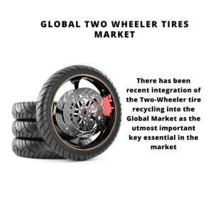 infographic: Two Wheeler Tires Market , Two Wheeler Tires Market Size, Two Wheeler Tires Market Trends, Two Wheeler Tires Market Forecast, Two Wheeler Tires Market Risks, Two Wheeler Tires Market Report, Two Wheeler Tires Market Share