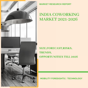 India Coworking Market