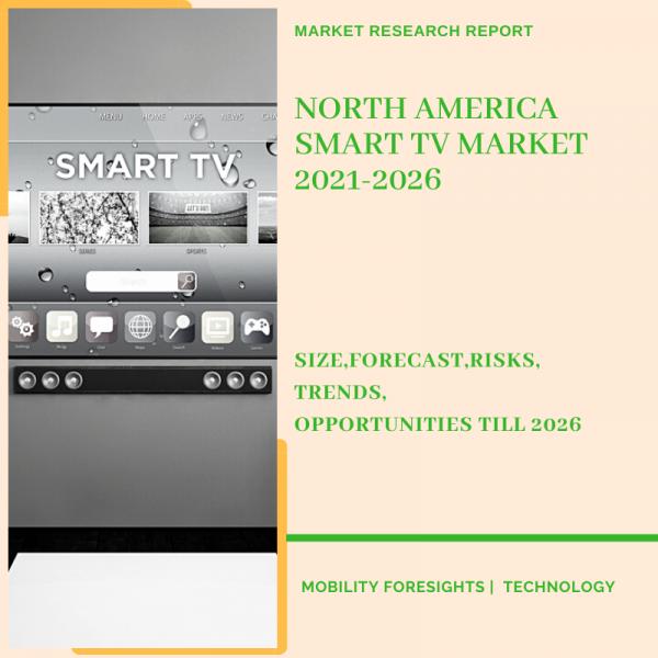 North America Smart TV Market