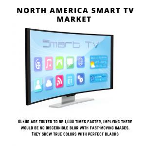 infographic: North America Smart TV Market, North America Smart TV Market Size, North America Smart TV Market Trends, North America Smart TV Market Forecast, North America Smart TV Market Risks, North America Smart TV Market Report, North America Smart TV Market Share