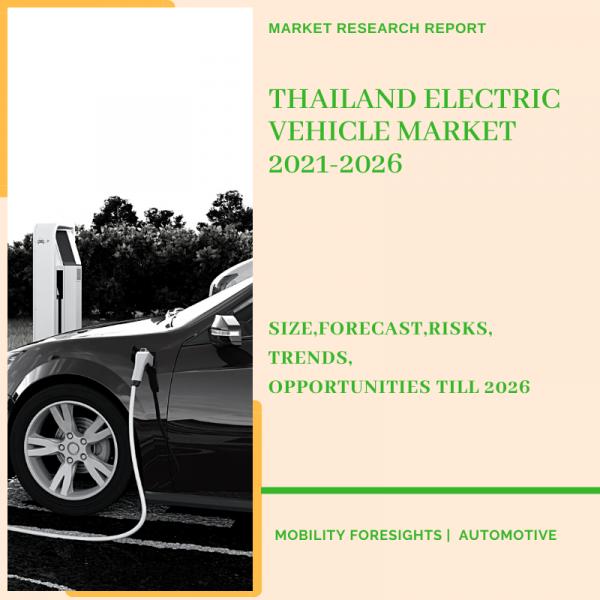 Thailand Electric Vehicle Market