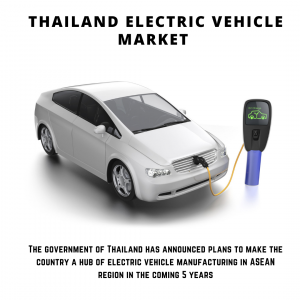 infographic: Thailand Electric Vehicle Market , Thailand Electric Vehicle Market Size, Thailand Electric Vehicle Market Trends, Thailand Electric Vehicle Market Forecast, Thailand Electric Vehicle Market Risks, Thailand Electric Vehicle Market Report, Thailand Electric Vehicle Market Share