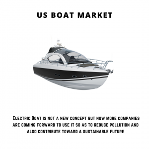 infographic: US Boat Market, US Boat Market Size, US Boat Market Trends, US Boat Market Forecast, US Boat Market Risks, US Boat Market Report, US Boat Market Share