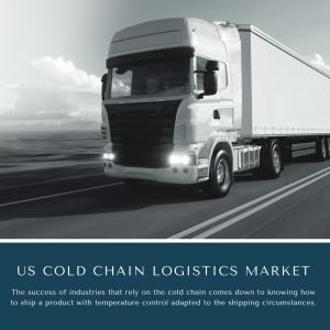infographic: US Cold Chain Logistics Market, US Cold Chain Logistics Market Size, US Cold Chain Logistics Market Trends, US Cold Chain Logistics Market Forecast, US Cold Chain Logistics Market Risks, US Cold Chain Logistics Market Report, US Cold Chain Logistics Market Share
