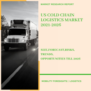 US Cold Chain Logistics Market