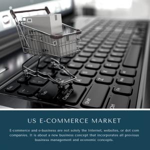 infographic: US E-Commerce Market, US E-Commerce Market Size, US E-Commerce Market Trends, US E-Commerce Market Forecast, US E-Commerce Market Risks, US E-Commerce Market Report, US E-Commerce Market Share
