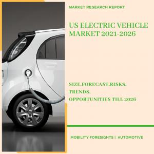 US Electric Vehicle Market