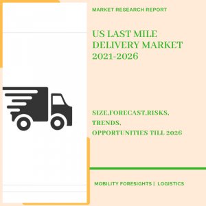 US Last Mile Delivery Market