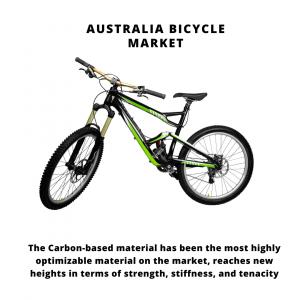 infographic: Australia Bicycle Market , Australia Bicycle Market Size, Australia Bicycle Market Trends, Australia Bicycle Market Forecast, Australia Bicycle Market Risks, Australia Bicycle Market Report, Australia Bicycle Market Share