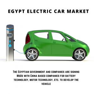 infographic: Egypt Electric Car Market, Egypt Electric Car Market Size, Egypt Electric Car Market Trends, Egypt Electric Car Market Forecast, Egypt Electric Car Market Risks, Egypt Electric Car Market Report, Egypt Electric Car Market Share