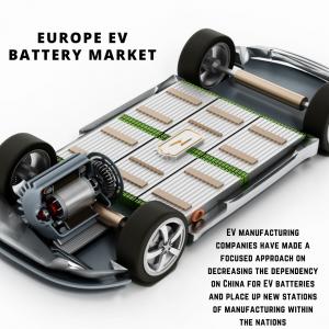 infographic: Europe EV Battery Market, Europe EV Battery Market Size, Europe EV Battery Market Trends, Europe EV Battery Market Forecast, Europe EV Battery Market Risks, Europe EV Battery Market Report, Europe EV Battery Market Share