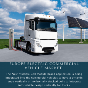 infographic: Europe Electric Commercial Vehicle Market , Europe Electric Commercial Vehicle Market Size, Europe Electric Commercial Vehicle Market Trends, Europe Electric Commercial Vehicle Market Forecast, Europe Electric Commercial Vehicle Market Risks, Europe Electric Commercial Vehicle Market Report, Europe Electric Commercial Vehicle Market Share