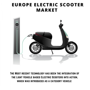infographic: Europe Electric Scooter Market, Europe Electric Scooter Market Size, Europe Electric Scooter Market Trends, Europe Electric Scooter Market Forecast, Europe Electric Scooter Market Risks, Europe Electric Scooter Market Report, Europe Electric Scooter Market Share
