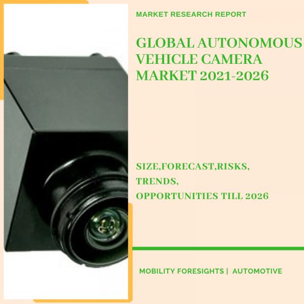 Autonomous Vehicle Camera Market