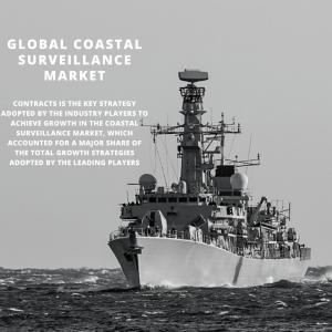 infographic: Coastal Surveillance Market, Coastal Surveillance Market Size, Coastal Surveillance Market Trends, Coastal Surveillance Market Forecast, Coastal Surveillance Market Risks, Coastal Surveillance Market Report, Coastal Surveillance Market Share