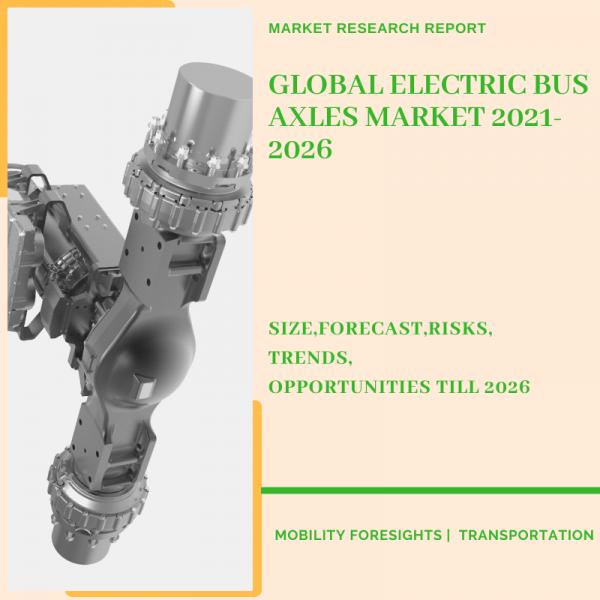 Electric Bus Axles Market