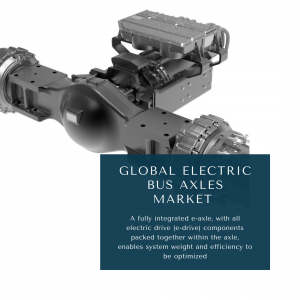 infographic: Electric Bus Axles Market , Electric Bus Axles Market Size, Electric Bus Axles Market Trends, Electric Bus Axles Market Forecast, Electric Bus Axles Market Risks, Electric Bus Axles Market Report, Electric Bus Axles Market Share