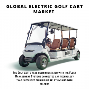 infographic: Electric Golf Cart Market , Electric Golf Cart Market Size, Electric Golf Cart Market Trends, Electric Golf Cart Market Forecast, Electric Golf Cart Market Risks, Electric Golf Cart Market Report, Electric Golf Cart Market Share