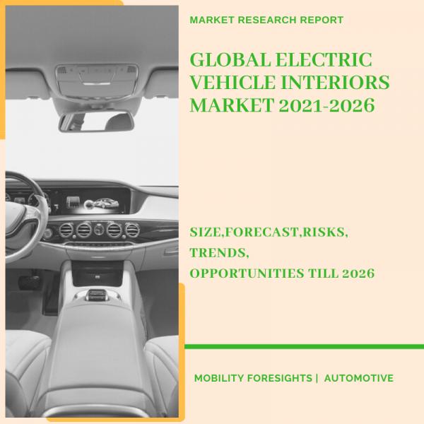 Electric Vehicle Interiors Market