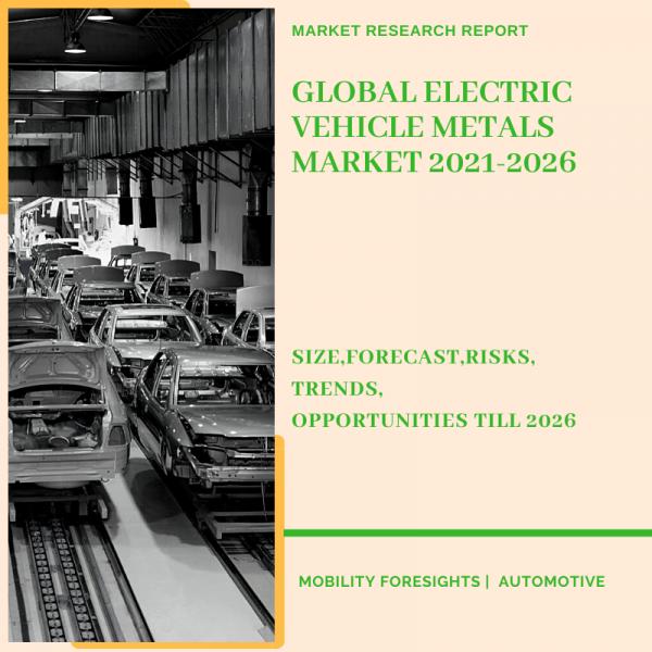Electric Vehicle Metals Market