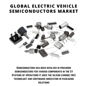 infographic: Electric Vehicle Semiconductors Market, Electric Vehicle Semiconductors Market Size, Electric Vehicle Semiconductors Market Trends, Electric Vehicle Semiconductors Market Forecast, Electric Vehicle Semiconductors Market Risks, Electric Vehicle Semiconductors Market Report, Electric Vehicle Semiconductors Market Share