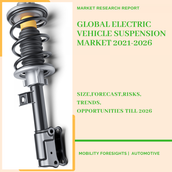 Electric Vehicle Suspension Market