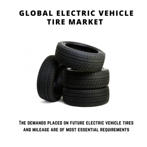 infographic: Electric Vehicle Tire Market, Electric Vehicle Tire Market Size, Electric Vehicle Tire Market Trends, Electric Vehicle Tire Market Forecast, Electric Vehicle Tire Market Risks, Electric Vehicle Tire Market Report, Electric Vehicle Tire Market Share