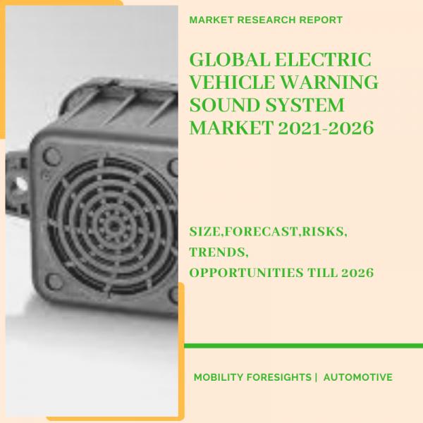 Electric Vehicle Warning Sound System Market