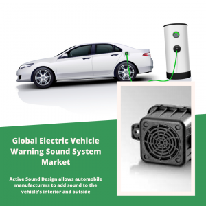infographic: Electric Vehicle Warning Sound System Market, Electric Vehicle Warning Sound System Market Size, Electric Vehicle Warning Sound System Market Trends, Electric Vehicle Warning Sound System Market Forecast, Electric Vehicle Warning Sound System Market Risks, Electric Vehicle Warning Sound System Market Report, Electric Vehicle Warning Sound System Market Share