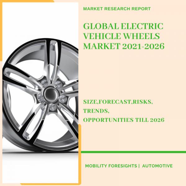 Electric Vehicle Wheels Market