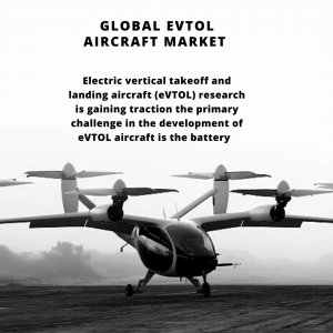 infographic: Evtol Aircraft Market, Evtol Aircraft Market Size, Evtol Aircraft Market Trends, Evtol Aircraft Market Forecast, Evtol Aircraft Market Risks, Evtol Aircraft Market Report, Evtol Aircraft Market Share