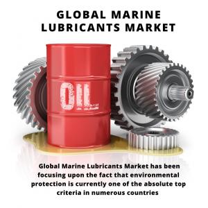 infographic: Marine Lubricants Market, Marine Lubricants Market Size, Marine Lubricants Market Trends, Marine Lubricants Market Forecast, Marine Lubricants Market Risks, Marine Lubricants Market Report, Marine Lubricants Market Share