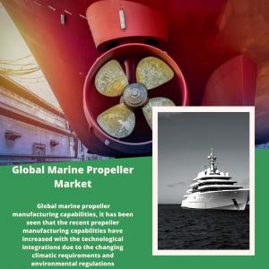 infographic: Marine Propeller Market , Marine Propeller Market Size, Marine Propeller Market Trends, Marine Propeller Market Forecast, Marine Propeller Market Risks, Marine Propeller Market Report, Marine Propeller Market Share