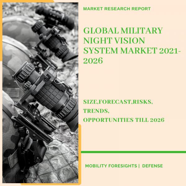 Military Night Vision System Market